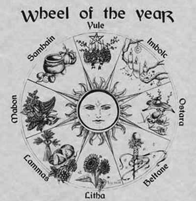 Wicca Pavasaris